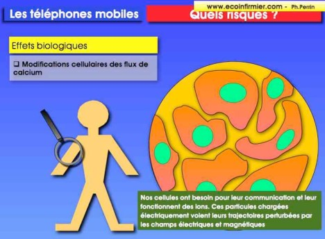 Sos portable 3
