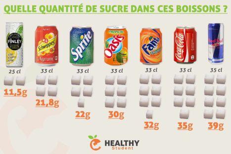 5 Photo 1 quantité sucre